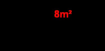 Wie viel Platz wird für eine Hobelmaschine benötigt?